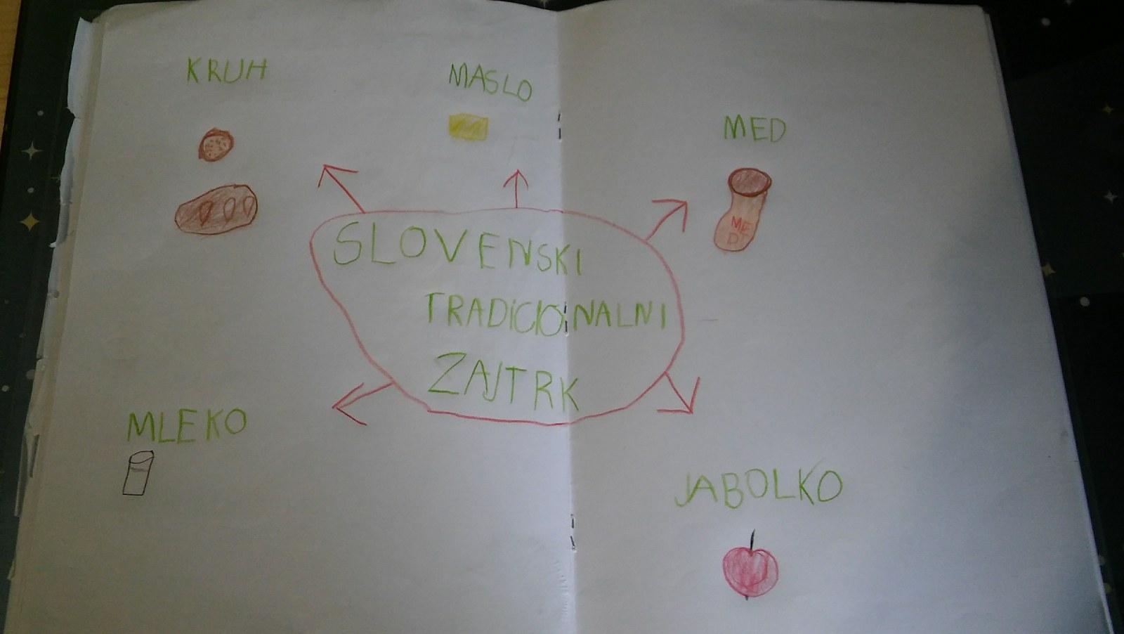 2020_11_20_tradicionalni_slovenski_zajtrk-6